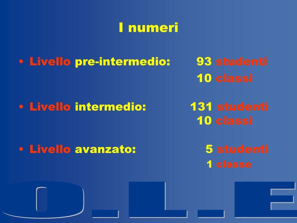 I numeri Livello pre-intermedio: 93 studenti 10 classi