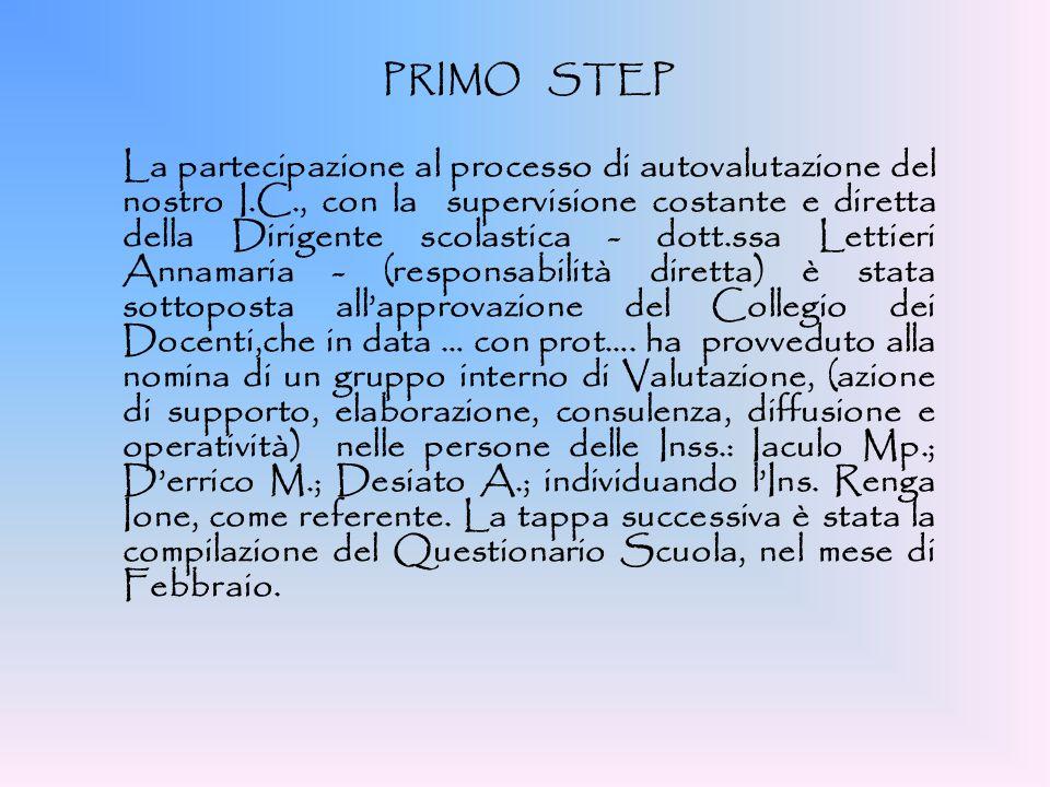PRIMO STEP