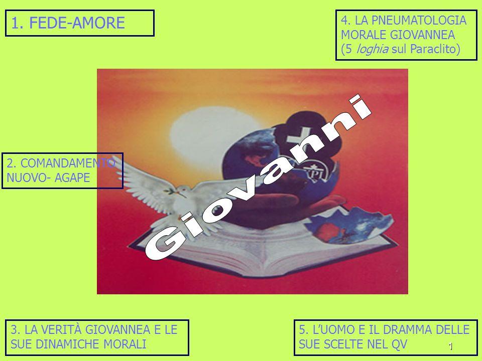 Giovanni 1. FEDE-AMORE 4. LA PNEUMATOLOGIA MORALE GIOVANNEA