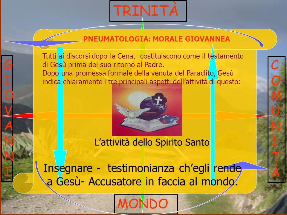 TRINITÀ GIOVANNI COMUNITÀ MONDO