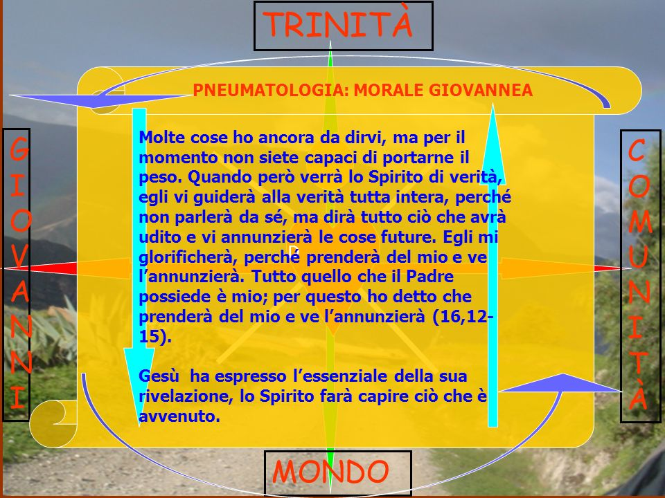 TRINITÀ GIOVANNI COMUNITÀ MONDO PNEUMATOLOGIA: MORALE GIOVANNEA