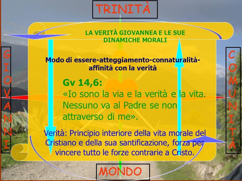 TRINITÀ GIOVANNI COMUNITÀ MONDO Gv 14,6: