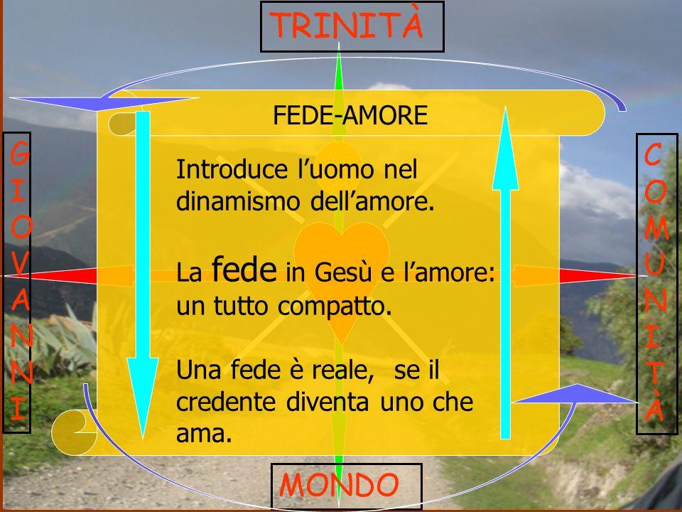 TRINITÀ GIOVANNI COMUNITÀ MONDO FEDE-AMORE