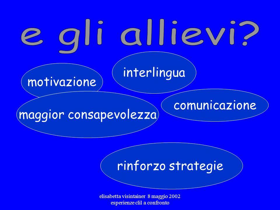 e gli allievi interlingua motivazione comunicazione