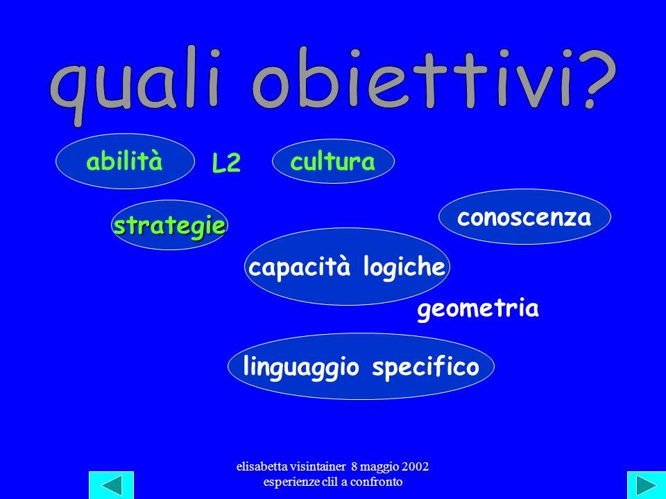 elisabetta visintainer 8 maggio 2002 esperienze clil a confronto