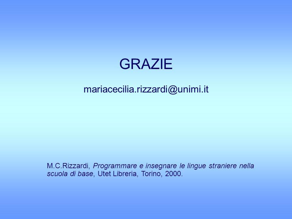 GRAZIE mariacecilia.rizzardi@unimi.it