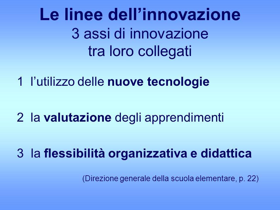 Le linee dell'innovazione 3 assi di innovazione tra loro collegati