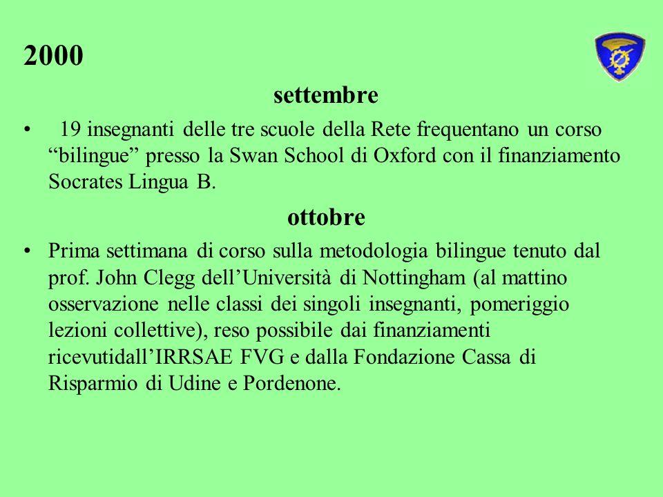 2000 settembre.