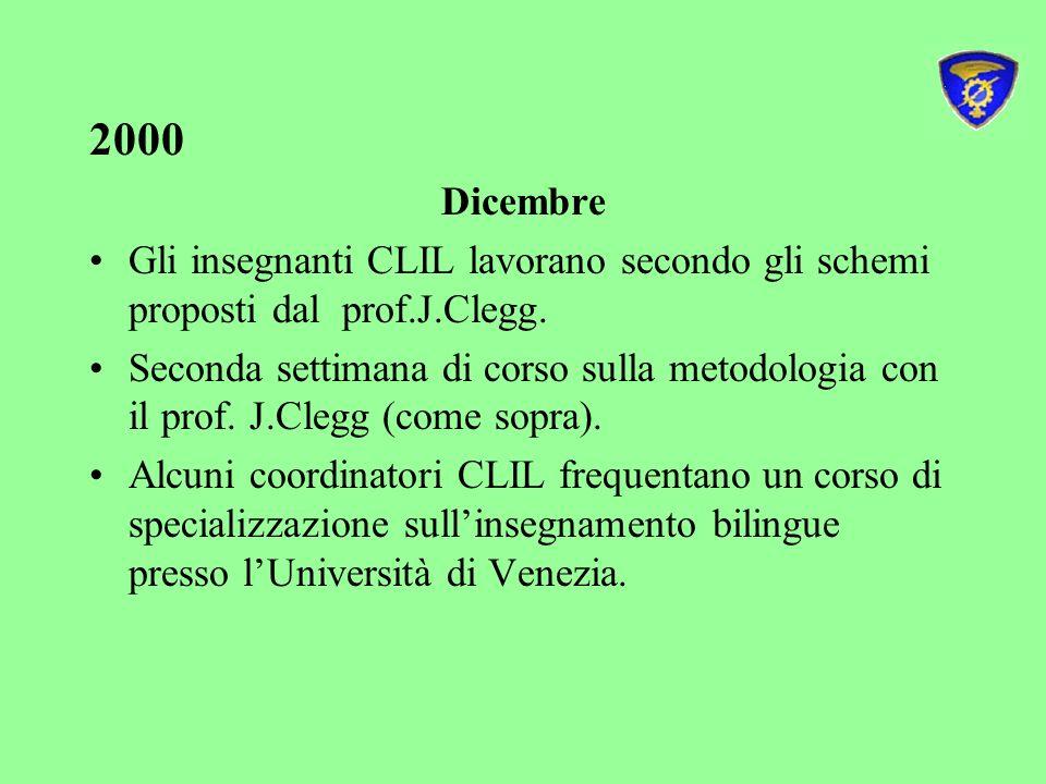 2000 Dicembre. Gli insegnanti CLIL lavorano secondo gli schemi proposti dal prof.J.Clegg.