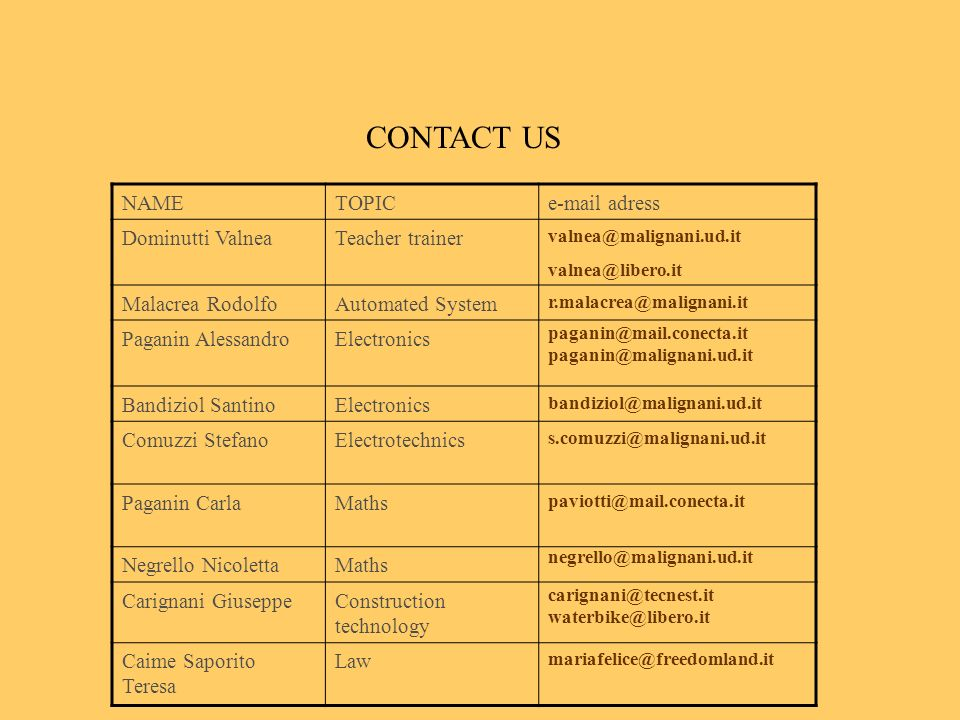 CONTACT US NAME TOPIC  adress Dominutti Valnea Teacher trainer