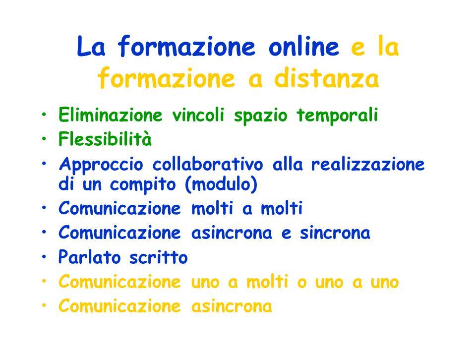 La formazione online e la formazione a distanza