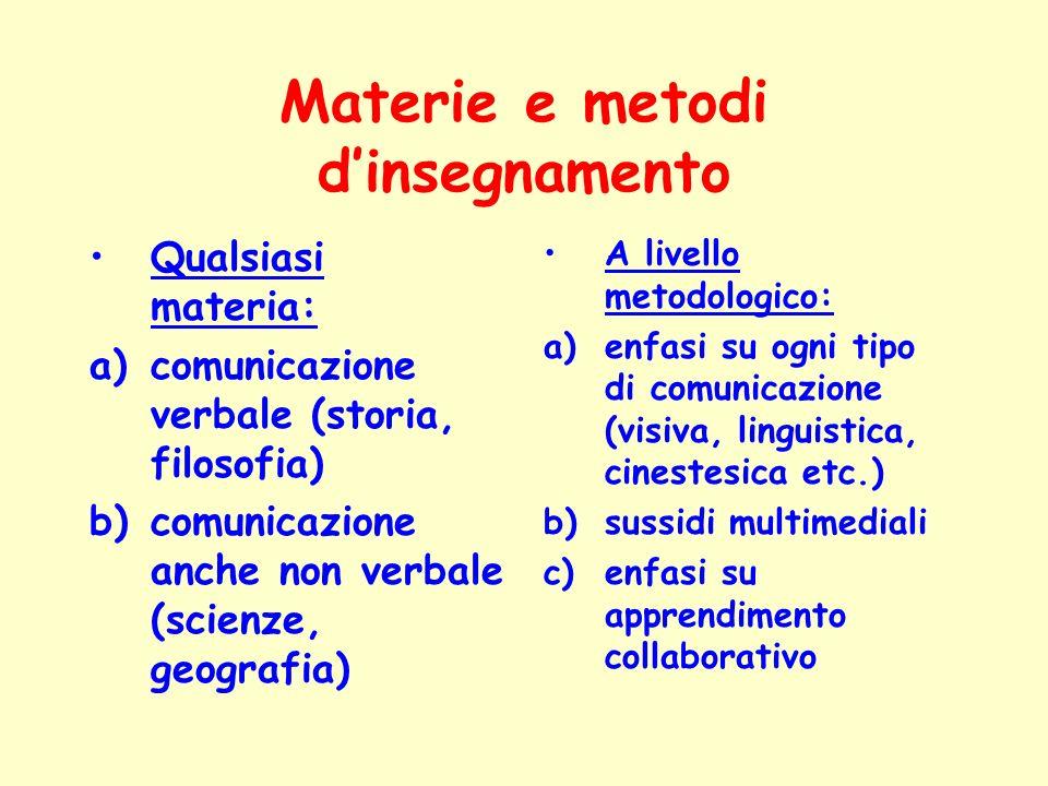 Materie e metodi d'insegnamento
