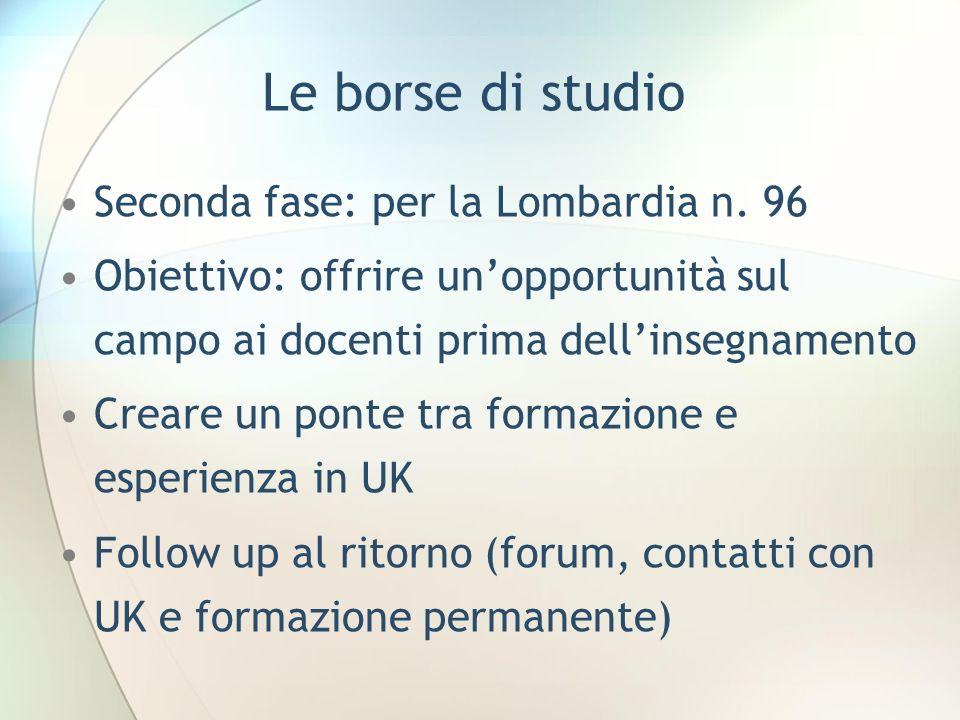 Le borse di studio Seconda fase: per la Lombardia n. 96