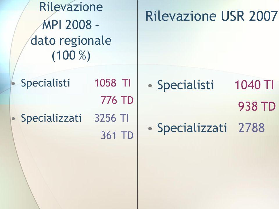 Rilevazione MPI 2008 – dato regionale (100 %)