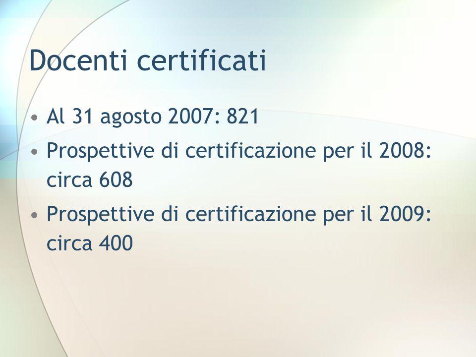 Docenti certificati Al 31 agosto 2007: 821