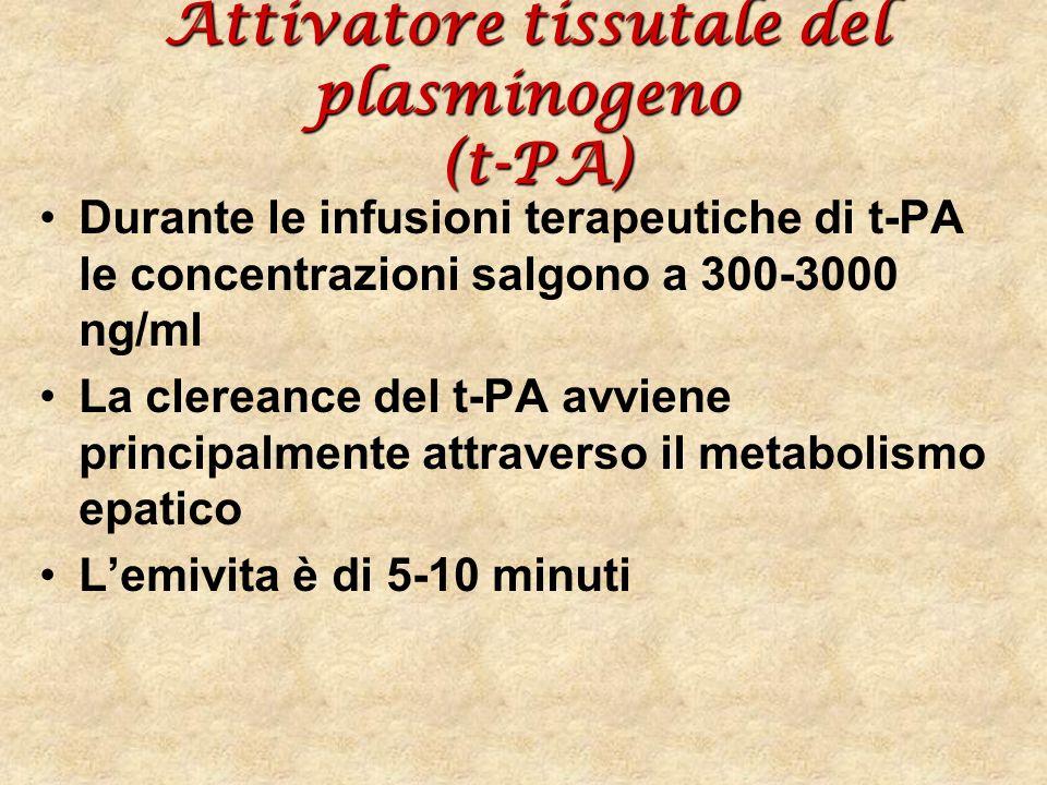 Attivatore tissutale del plasminogeno (t-PA)