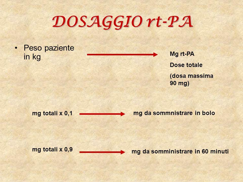 DOSAGGIO rt-PA Peso paziente in kg Mg rt-PA Dose totale