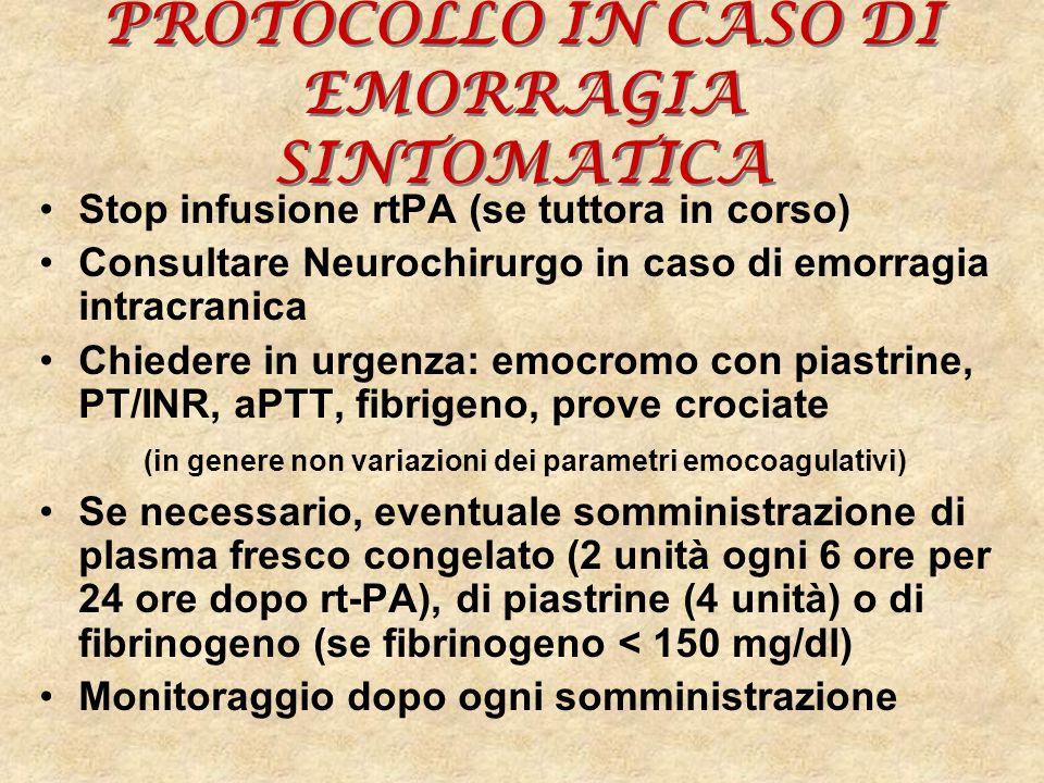 PROTOCOLLO IN CASO DI EMORRAGIA SINTOMATICA