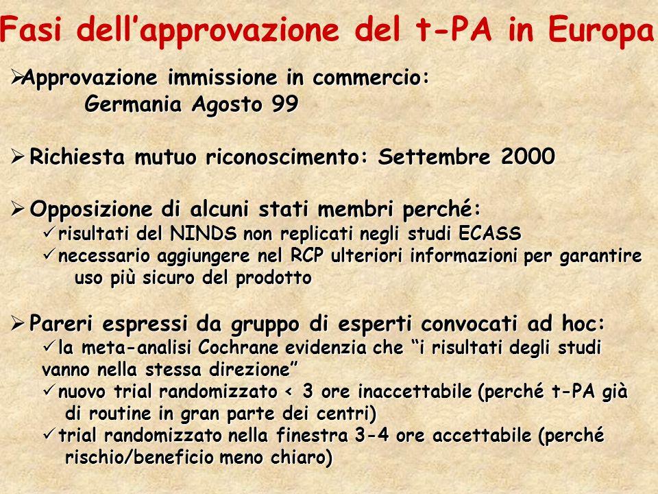 Fasi dell'approvazione del t-PA in Europa