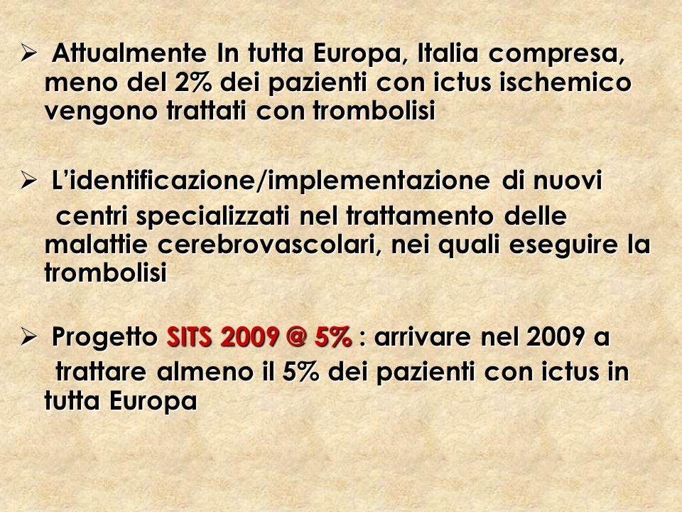 Attualmente In tutta Europa, Italia compresa, meno del 2% dei pazienti con ictus ischemico vengono trattati con trombolisi