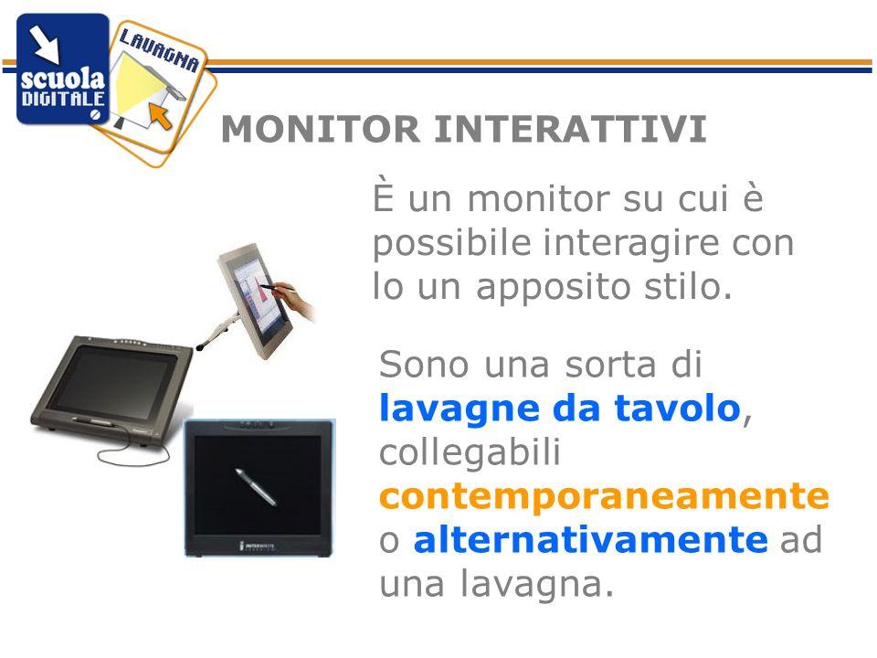 MONITOR INTERATTIVI È un monitor su cui è possibile interagire con lo un apposito stilo.