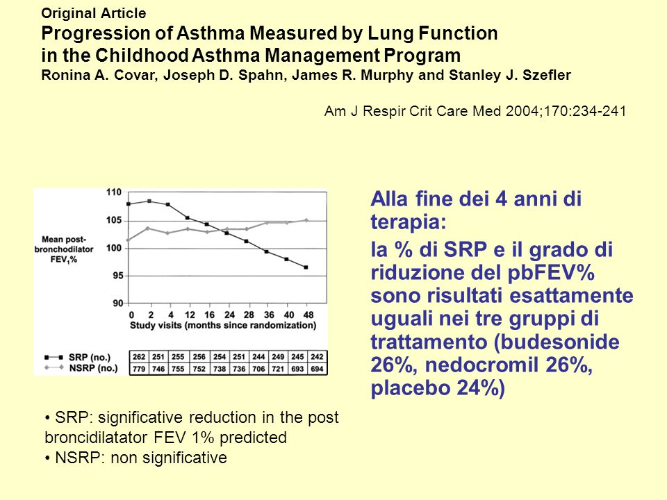 Original Article Progression of Asthma Measured by Lung Function. in the Childhood Asthma Management Program.