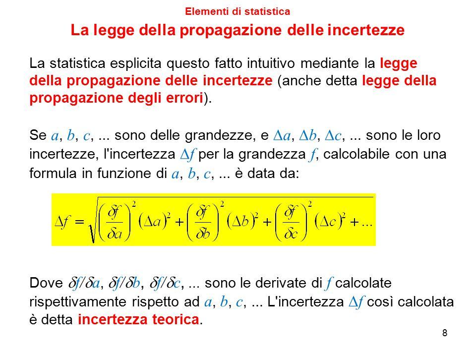 Elementi di statistica La legge della propagazione delle incertezze