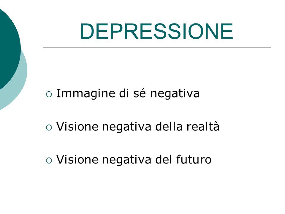 DEPRESSIONE Immagine di sé negativa Visione negativa della realtà