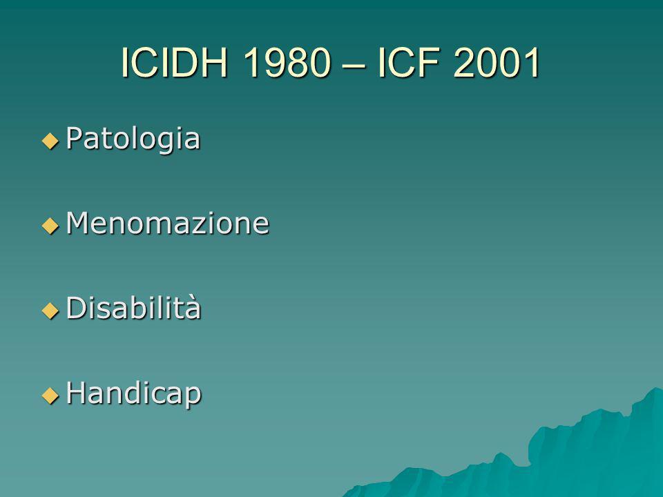 ICIDH 1980 – ICF 2001 Patologia Menomazione Disabilità Handicap