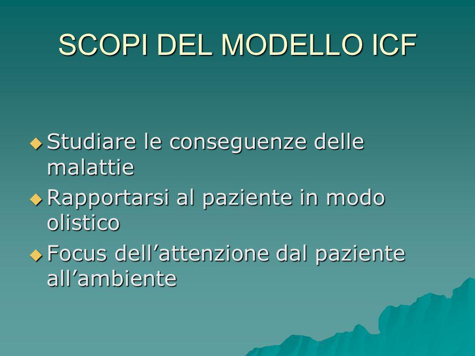 SCOPI DEL MODELLO ICF Studiare le conseguenze delle malattie