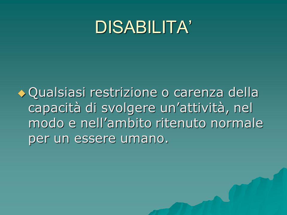 DISABILITA' Qualsiasi restrizione o carenza della capacità di svolgere un'attività, nel modo e nell'ambito ritenuto normale per un essere umano.