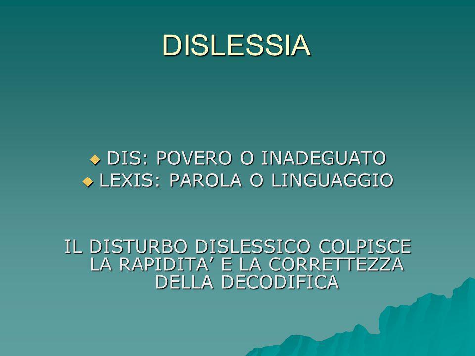 DISLESSIA DIS: POVERO O INADEGUATO LEXIS: PAROLA O LINGUAGGIO
