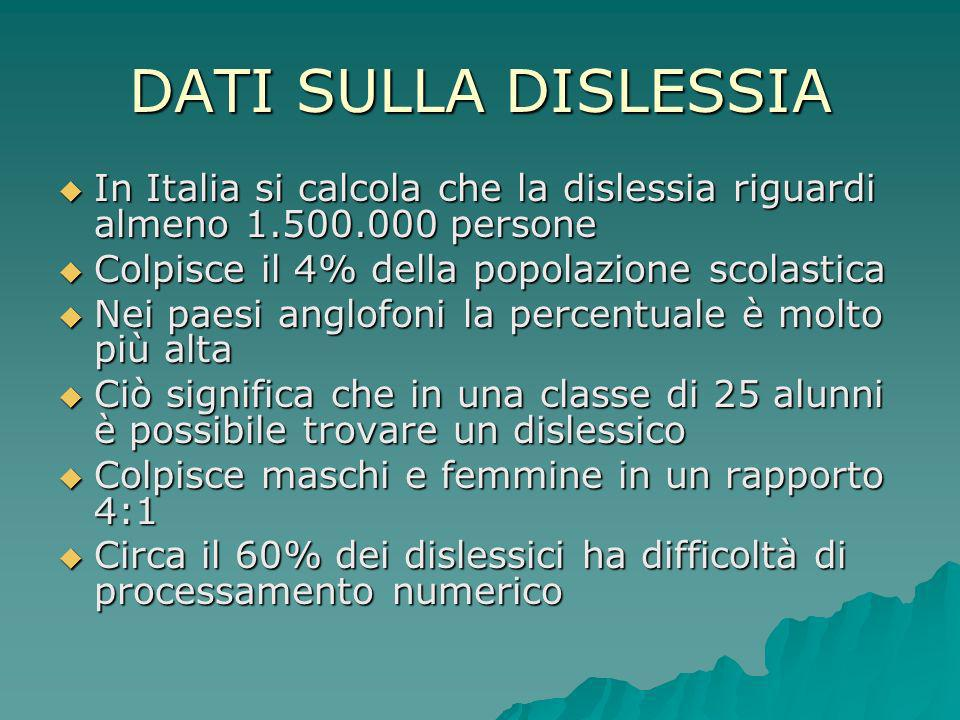 DATI SULLA DISLESSIAIn Italia si calcola che la dislessia riguardi almeno 1.500.000 persone. Colpisce il 4% della popolazione scolastica.