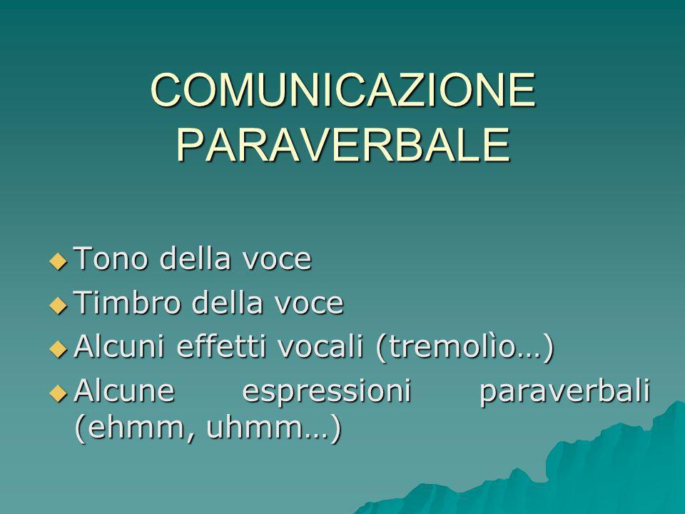 COMUNICAZIONE PARAVERBALE