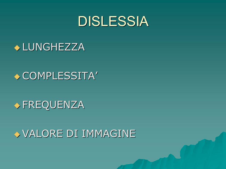 DISLESSIA LUNGHEZZA COMPLESSITA' FREQUENZA VALORE DI IMMAGINE
