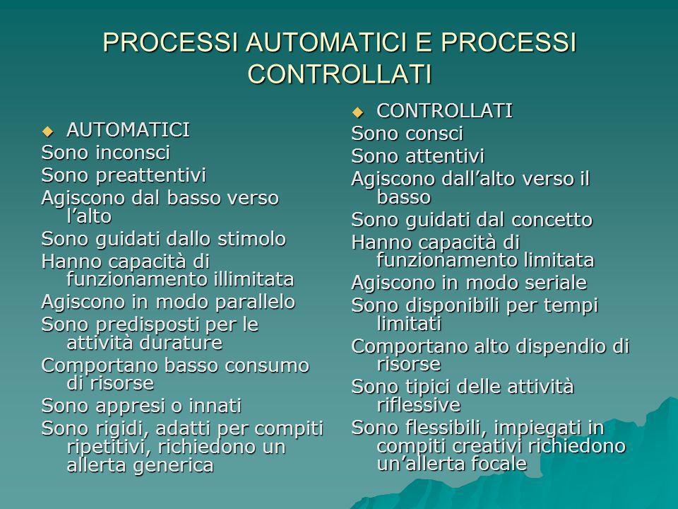 PROCESSI AUTOMATICI E PROCESSI CONTROLLATI