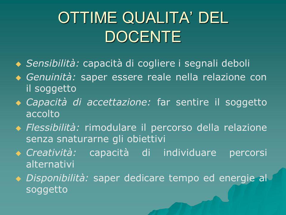 OTTIME QUALITA' DEL DOCENTE