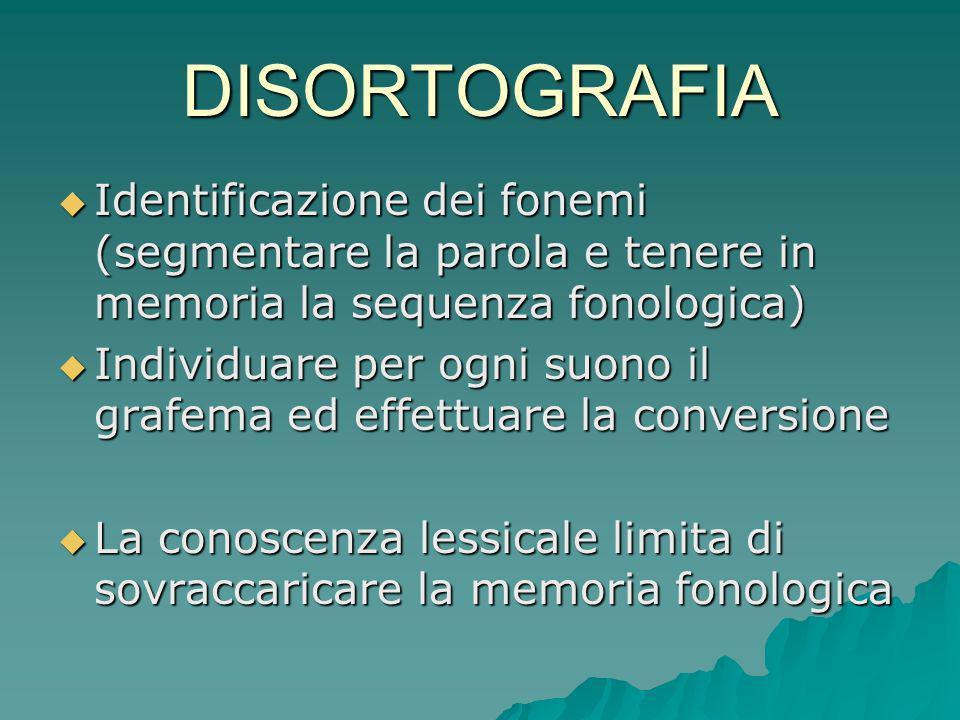 DISORTOGRAFIA Identificazione dei fonemi (segmentare la parola e tenere in memoria la sequenza fonologica)
