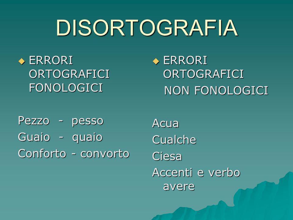 DISORTOGRAFIA ERRORI ORTOGRAFICI FONOLOGICI Pezzo - pesso
