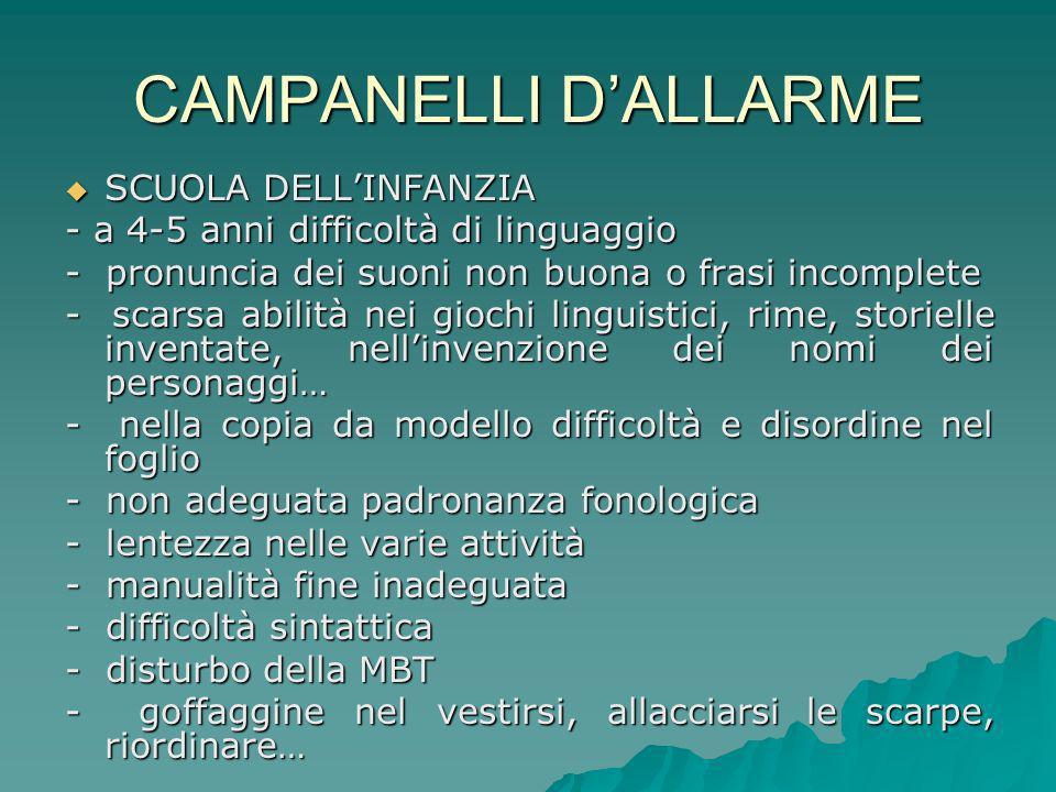 CAMPANELLI D'ALLARME SCUOLA DELL'INFANZIA