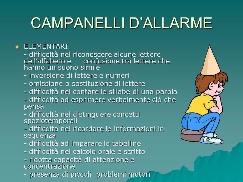 CAMPANELLI D'ALLARME ELEMENTARI
