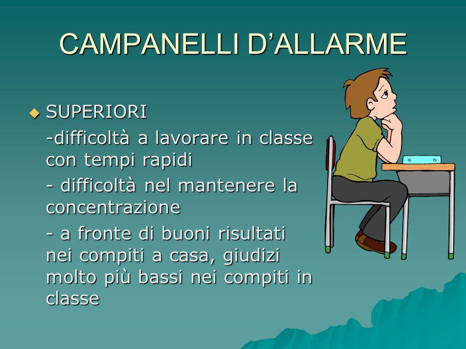 CAMPANELLI D'ALLARME SUPERIORI