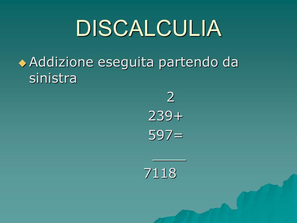 DISCALCULIA Addizione eseguita partendo da sinistra 2 239+ 597= ____