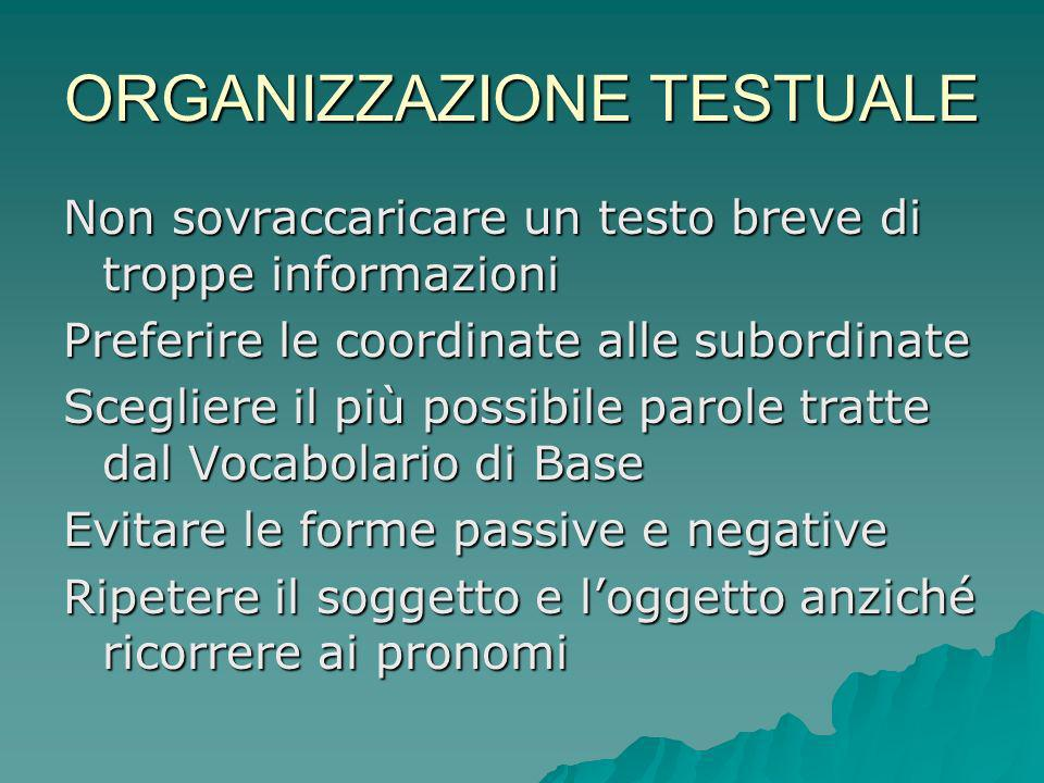 ORGANIZZAZIONE TESTUALE