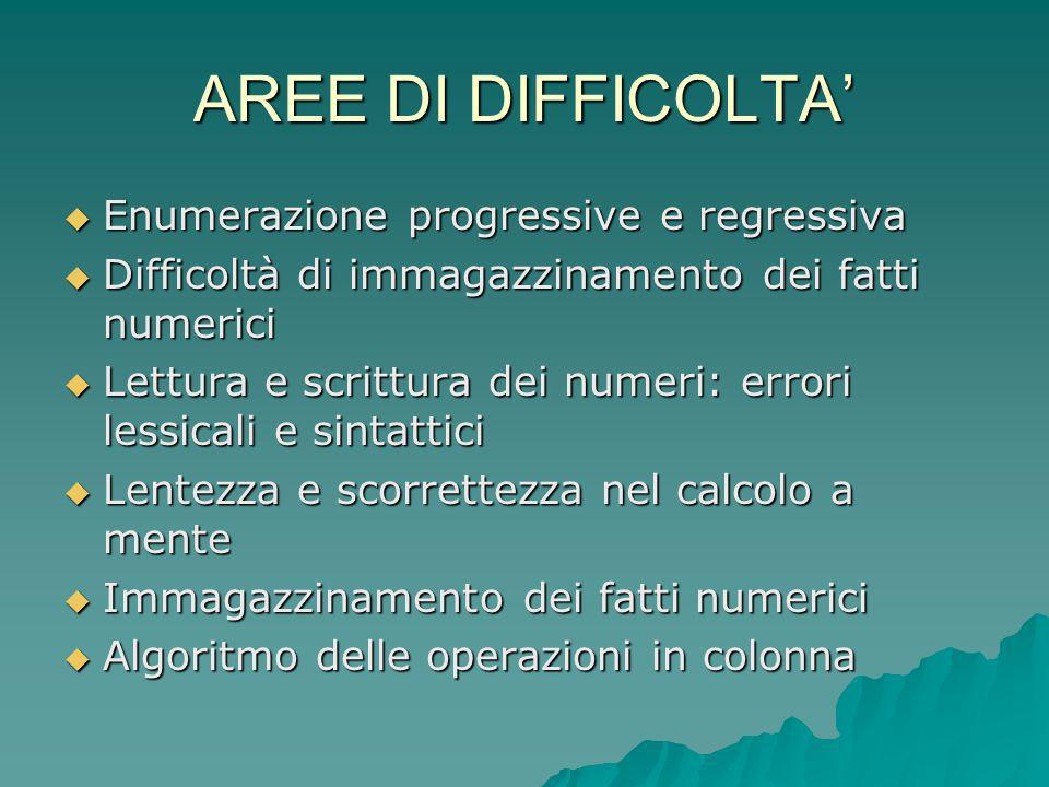 AREE DI DIFFICOLTA' Enumerazione progressive e regressiva