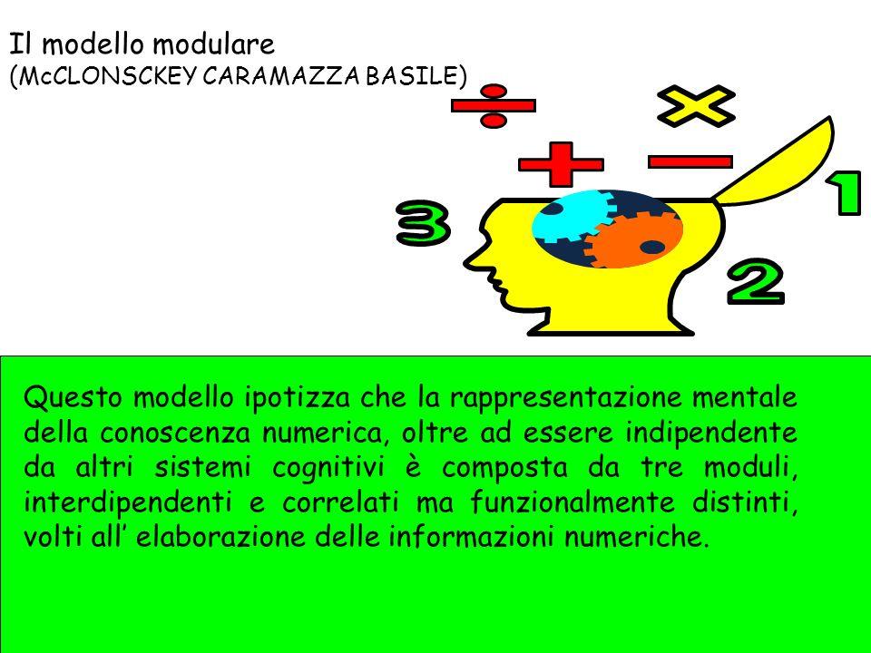 Il modello modulare (McCLONSCKEY CARAMAZZA BASILE)