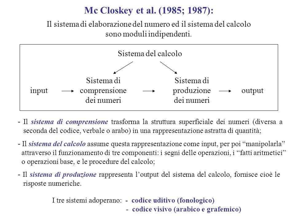 Mc Closkey et al. (1985; 1987): Il sistema di elaborazione del numero ed il sistema del calcolo sono moduli indipendenti.