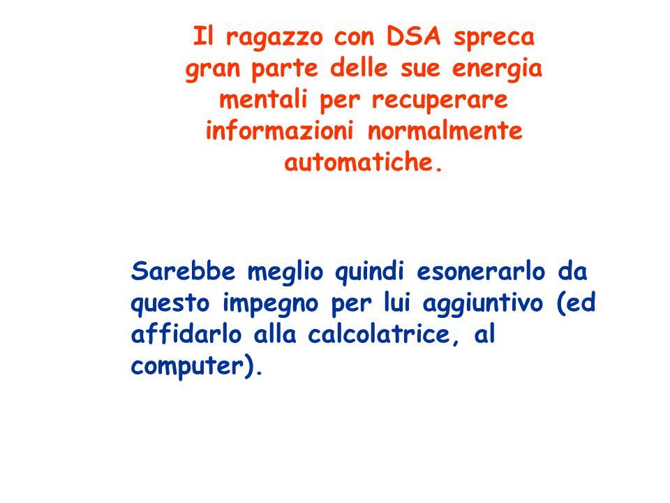 Il ragazzo con DSA spreca gran parte delle sue energia mentali per recuperare informazioni normalmente automatiche.