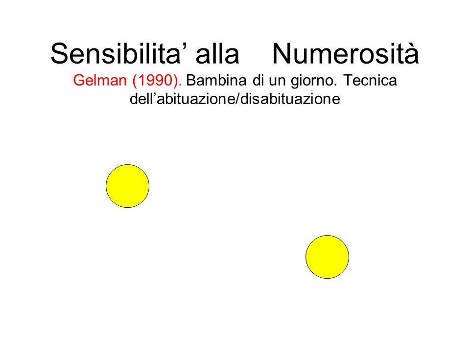 Sensibilita' alla Numerosità Gelman (1990). Bambina di un giorno