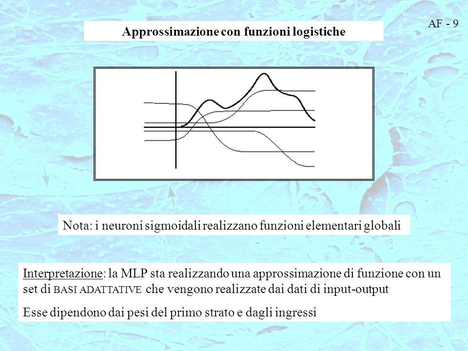Approssimazione con funzioni logistiche